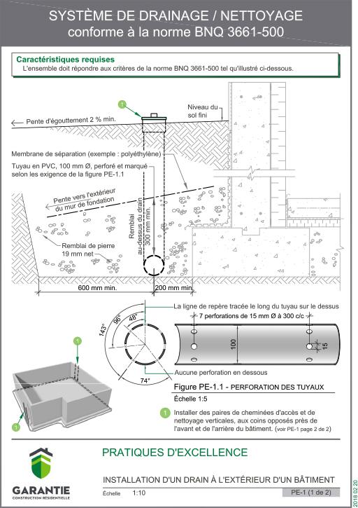 Système de drainage de drain français pour ocre ferreuse