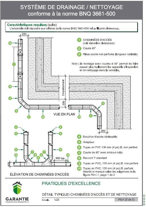 système de drainage pour l'ocre ferreuse